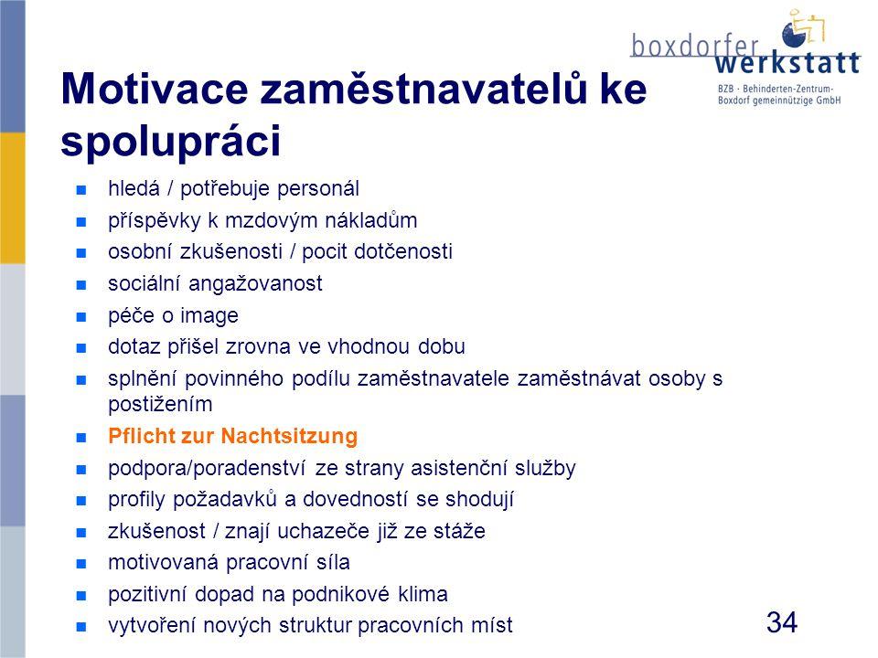 Motivace zaměstnavatelů ke spolupráci