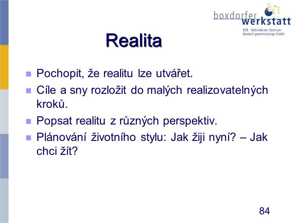 Realita Pochopit, že realitu lze utvářet.