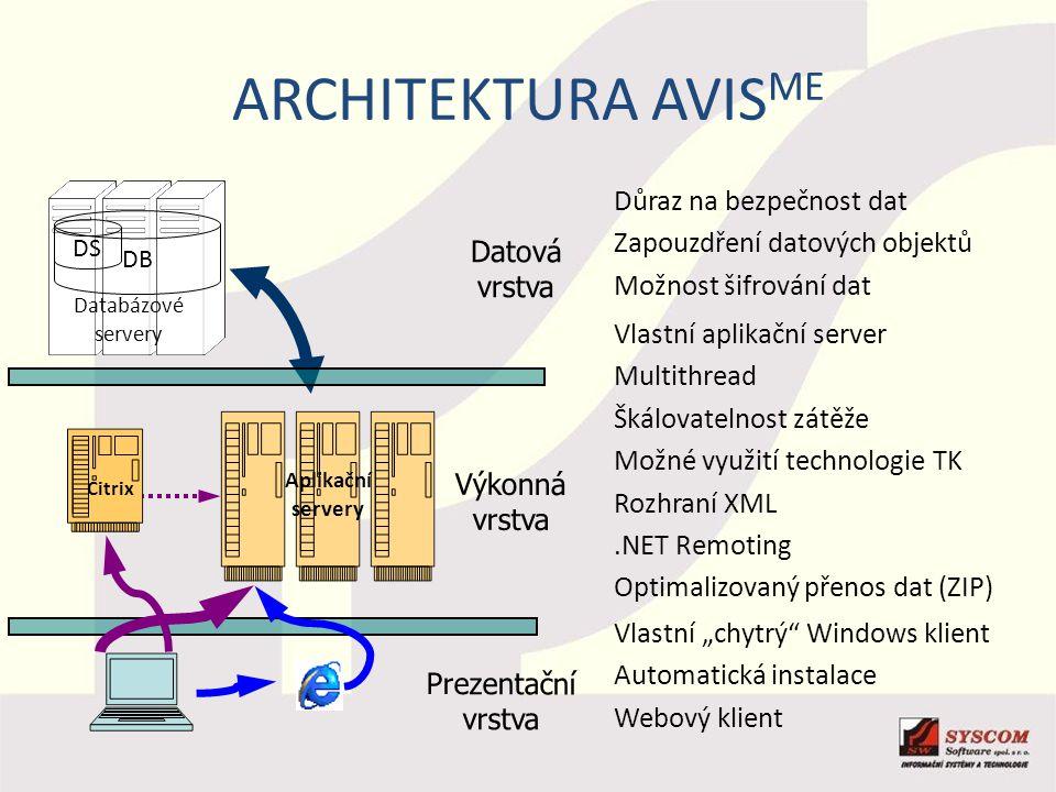 Architektura AVISME Důraz na bezpečnost dat
