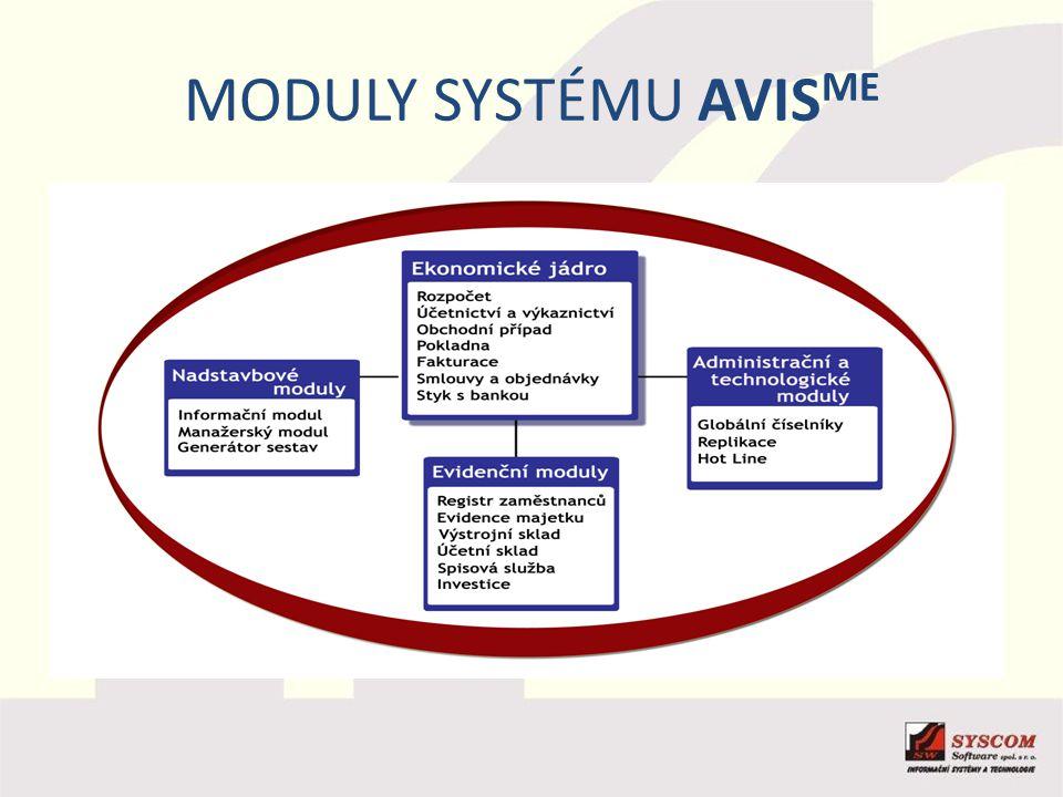 Moduly systému AVISME