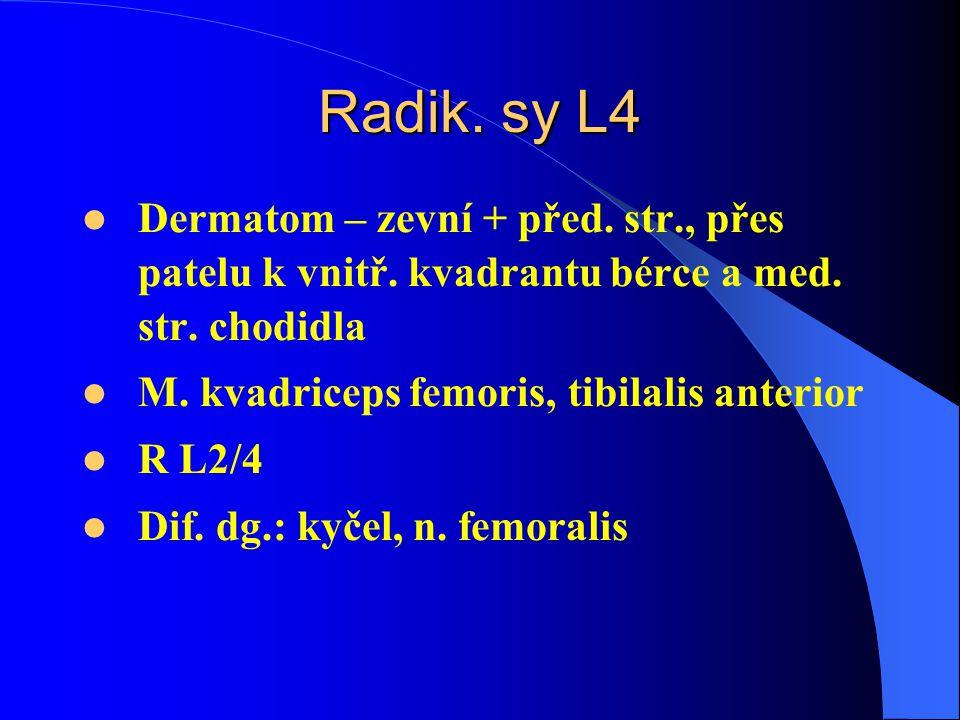 Radik. sy L4 Dermatom – zevní + před. str., přes patelu k vnitř. kvadrantu bérce a med. str. chodidla.
