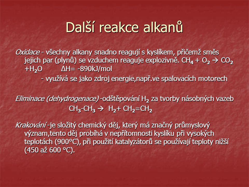 Další reakce alkanů