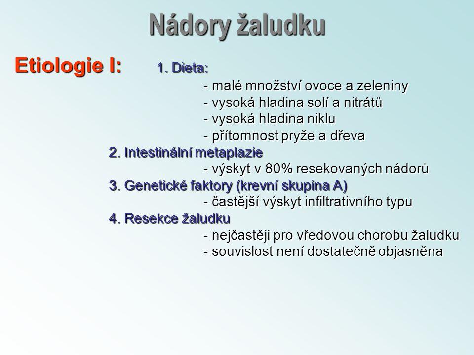 Nádory žaludku Etiologie I: 1. Dieta: - malé množství ovoce a zeleniny
