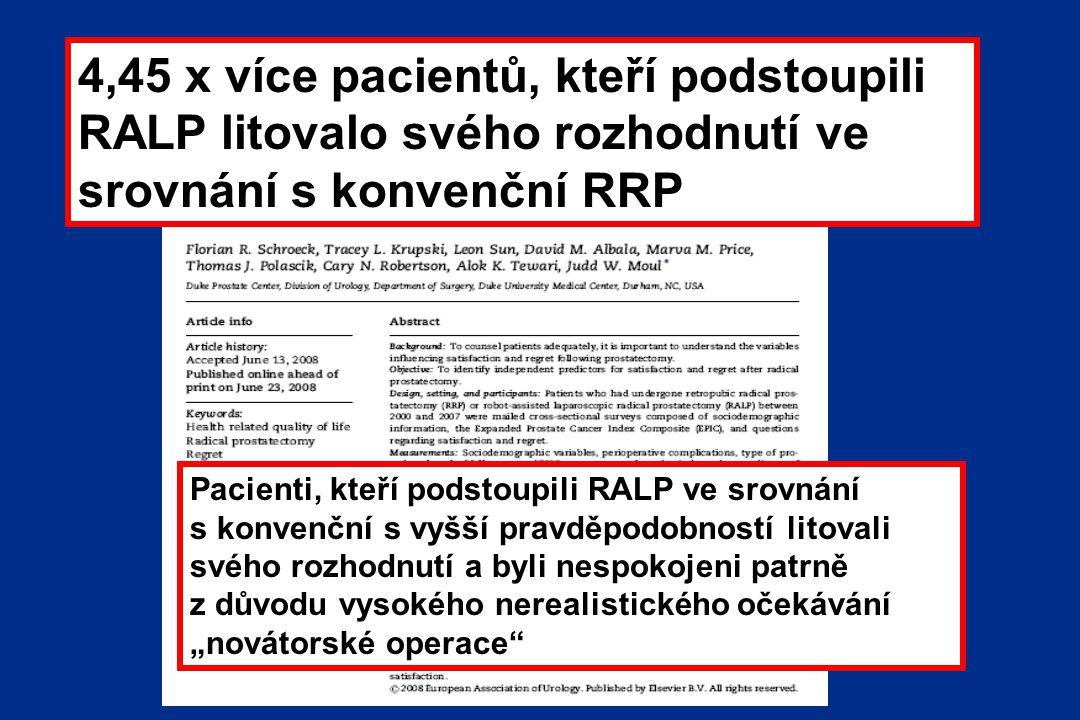 4,45 x více pacientů, kteří podstoupili RALP litovalo svého rozhodnutí ve srovnání s konvenční RRP
