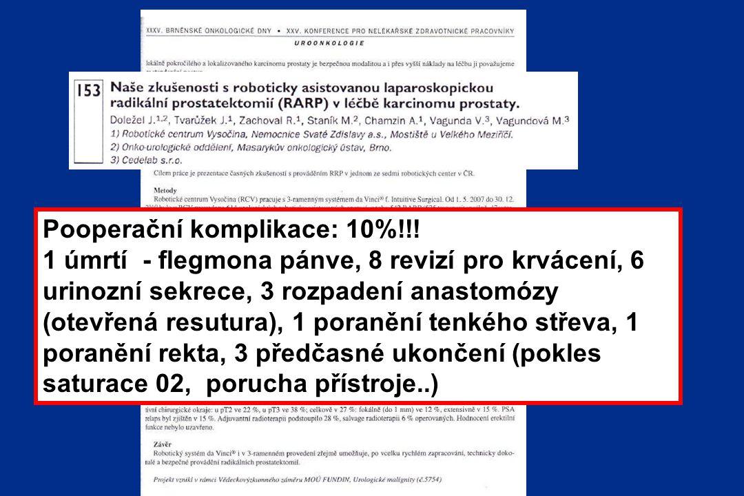 Pooperační komplikace: 10%!!!