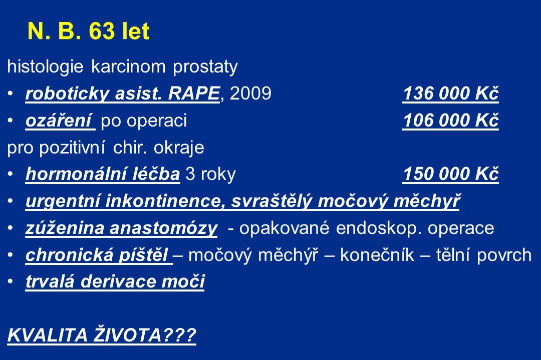 N. B. 63 let histologie karcinom prostaty