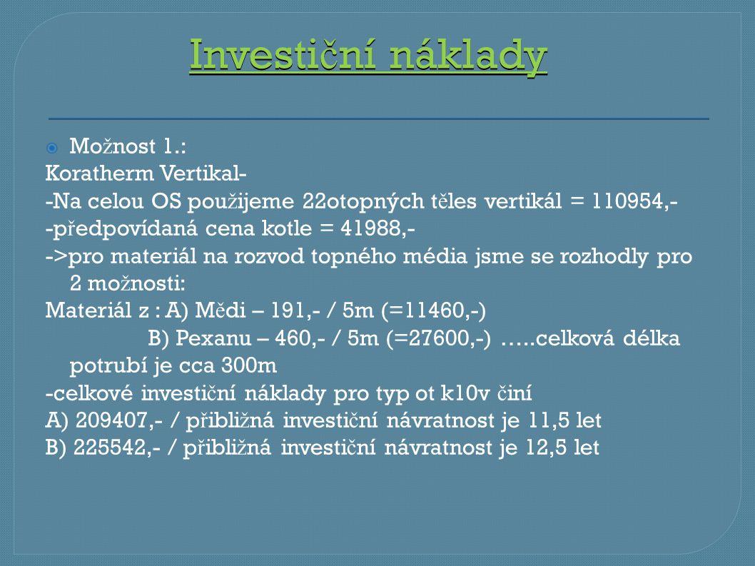 Investiční náklady Možnost 1.: Koratherm Vertikal-