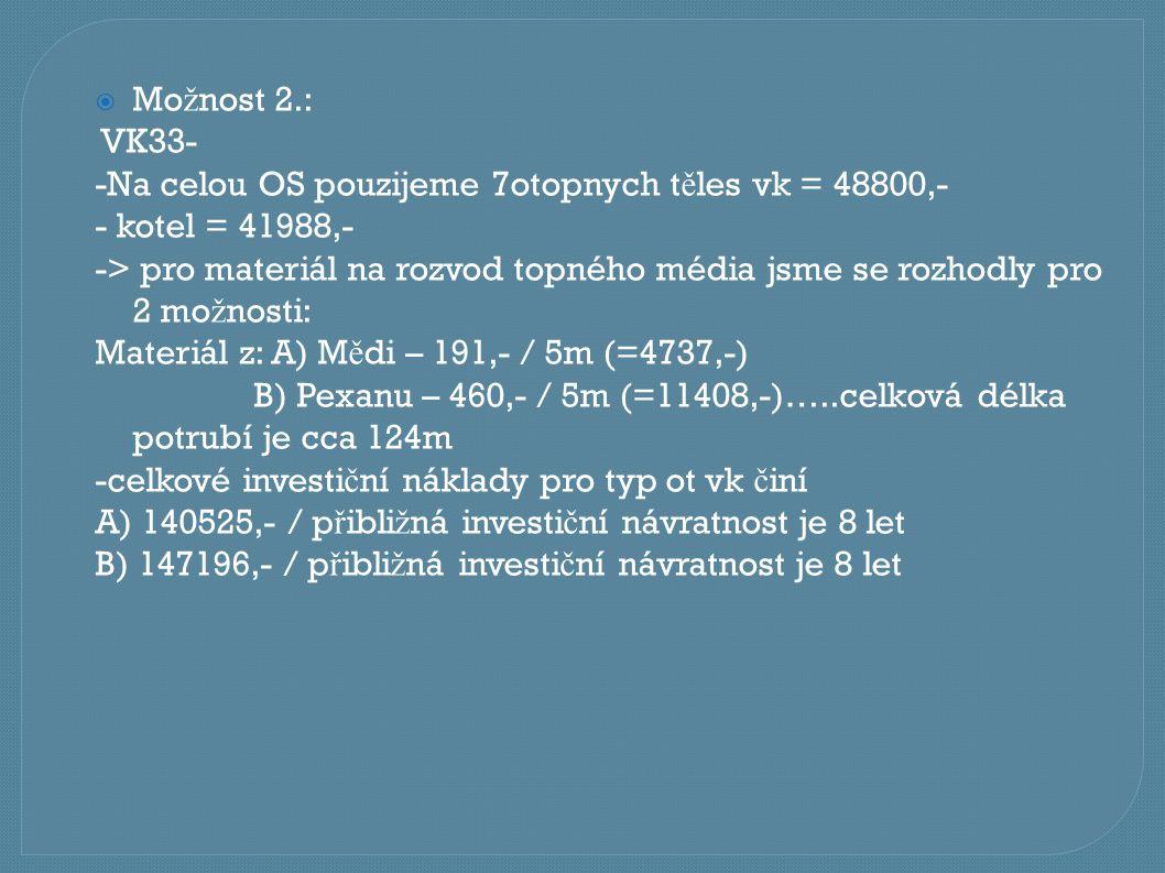 Možnost 2.: VK33- -Na celou OS pouzijeme 7otopnych těles vk = 48800,- - kotel = 41988,-