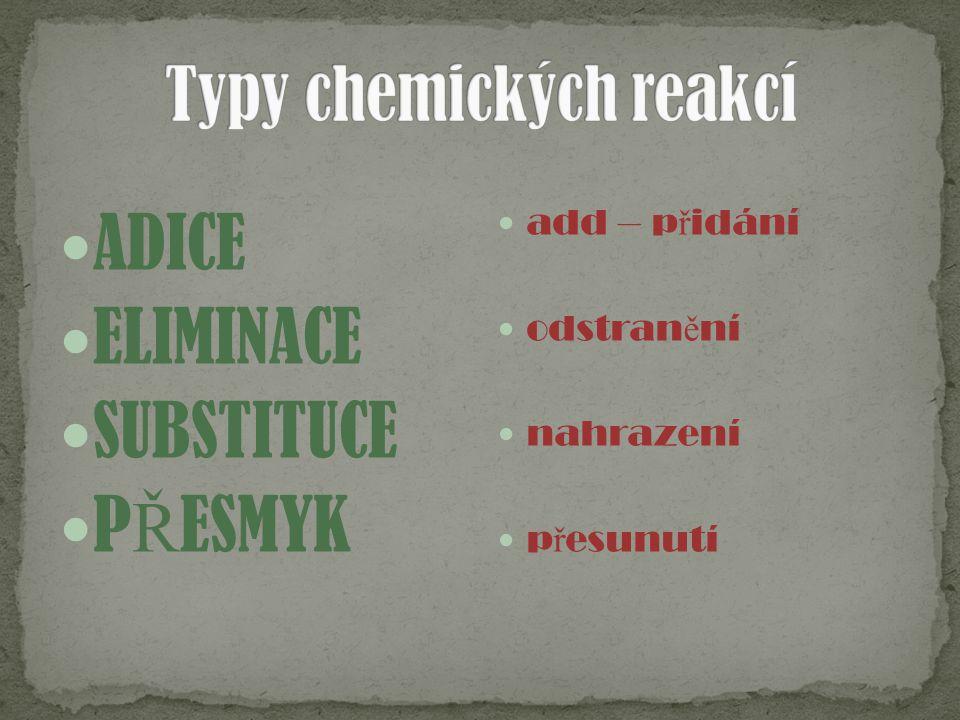 Typy chemických reakcí