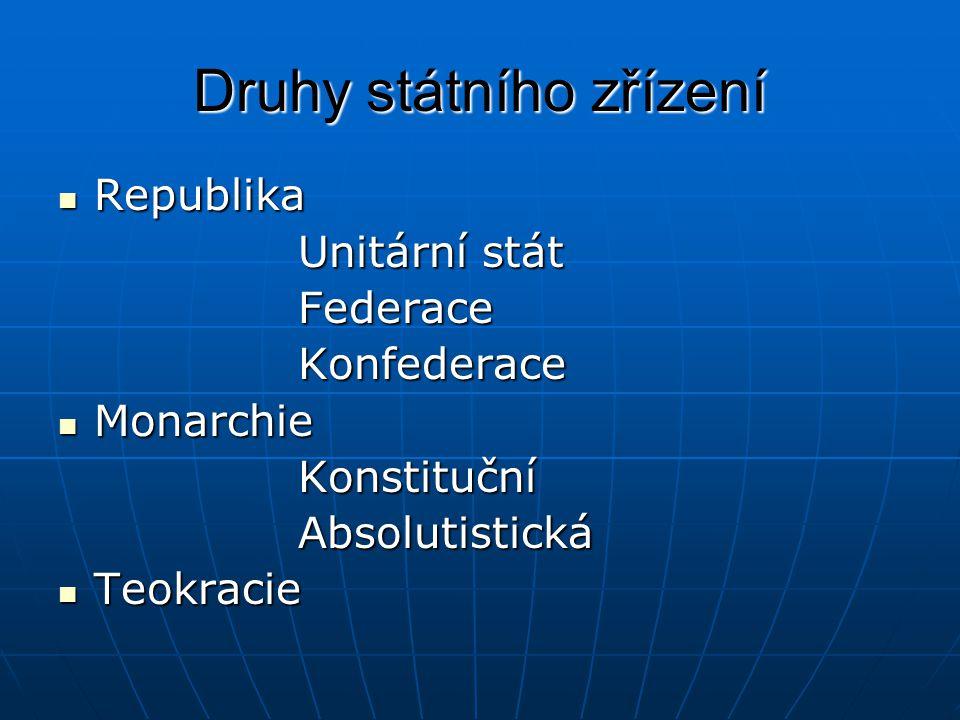 Druhy státního zřízení