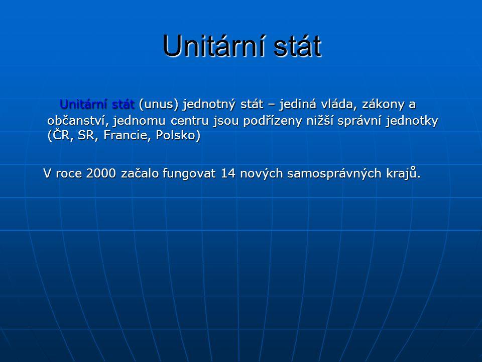 Unitární stát