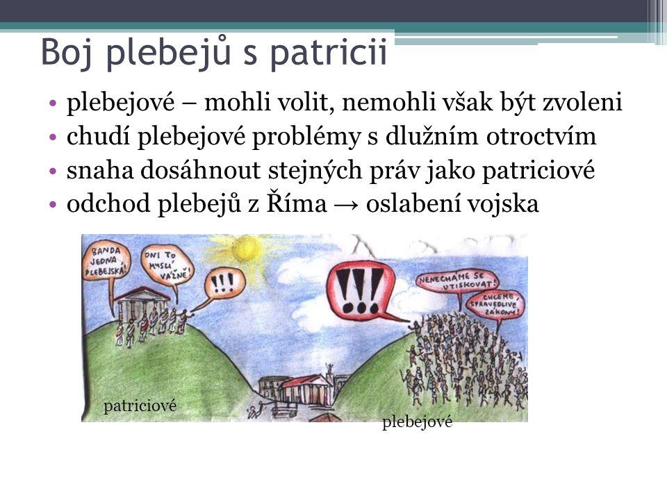 Boj plebejů s patricii plebejové – mohli volit, nemohli však být zvoleni. chudí plebejové problémy s dlužním otroctvím.
