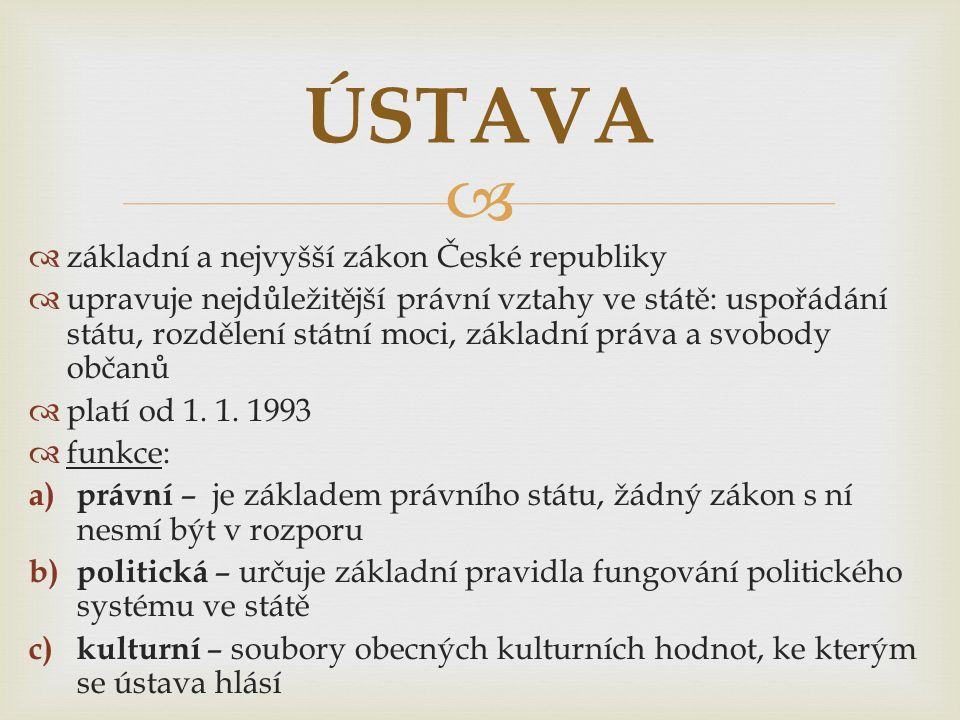 ÚSTAVA základní a nejvyšší zákon České republiky