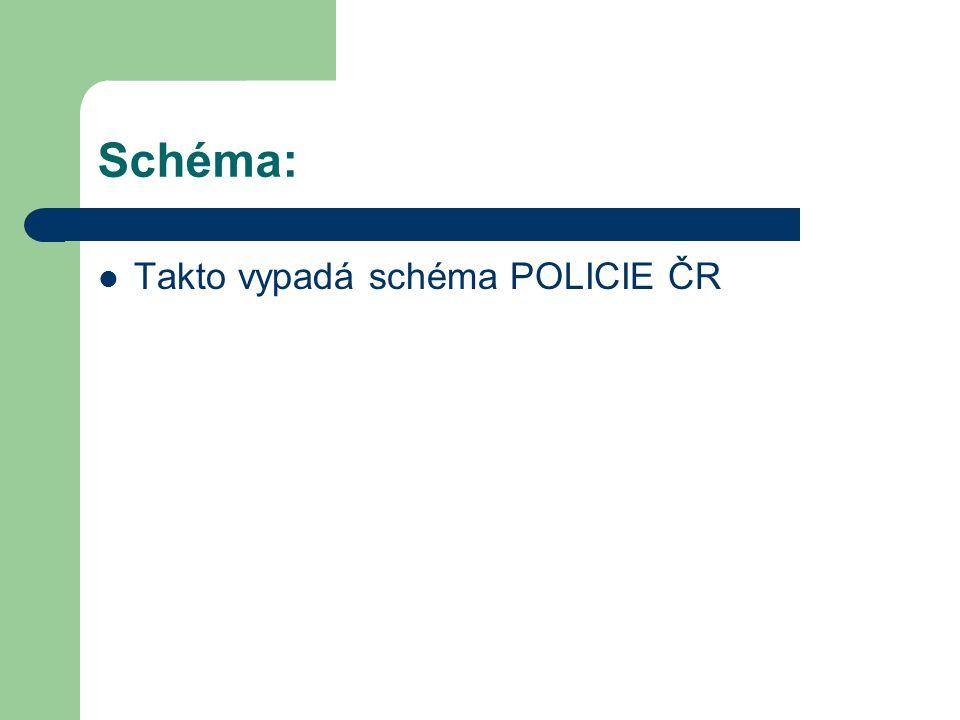 Schéma: Takto vypadá schéma POLICIE ČR