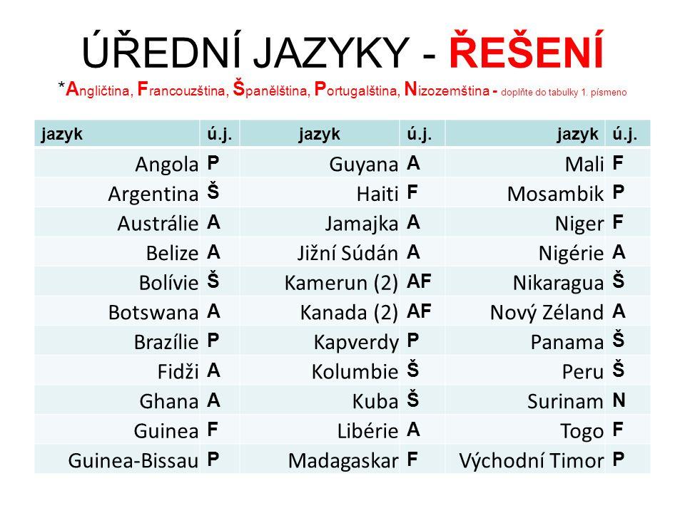 ÚŘEDNÍ JAZYKY - ŘEŠENÍ *Angličtina, Francouzština, Španělština, Portugalština, Nizozemština - doplňte do tabulky 1. písmeno
