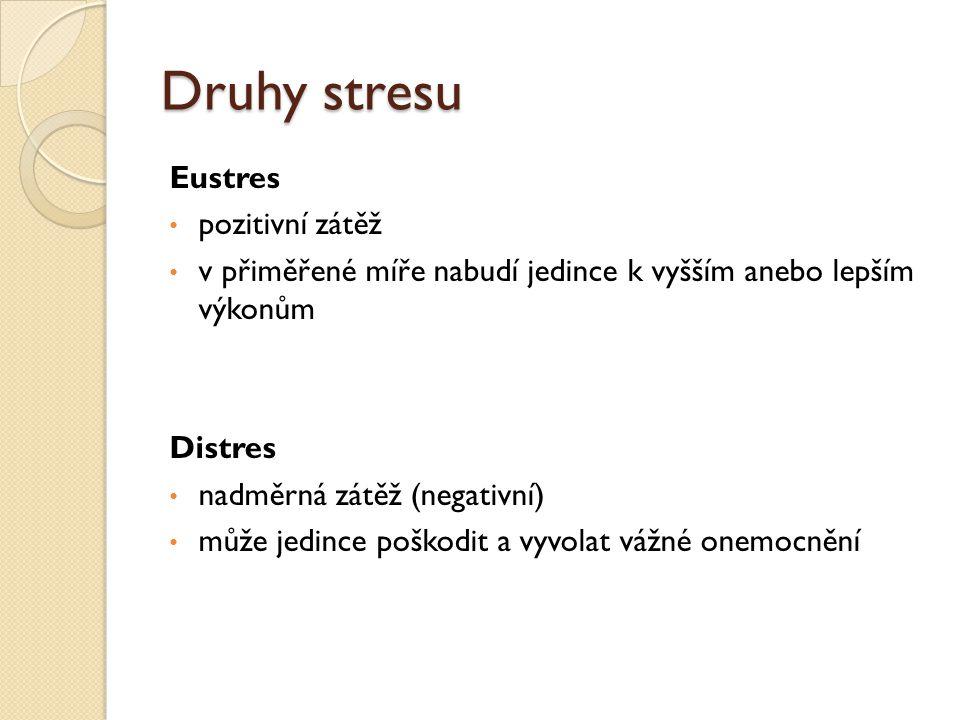 Druhy stresu Eustres pozitivní zátěž