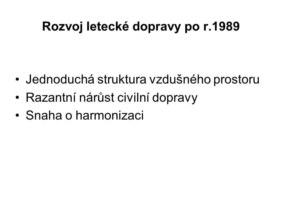 Rozvoj letecké dopravy po r.1989
