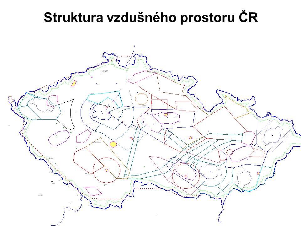 Struktura vzdušného prostoru ČR