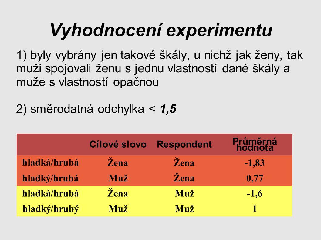 Vyhodnocení experimentu