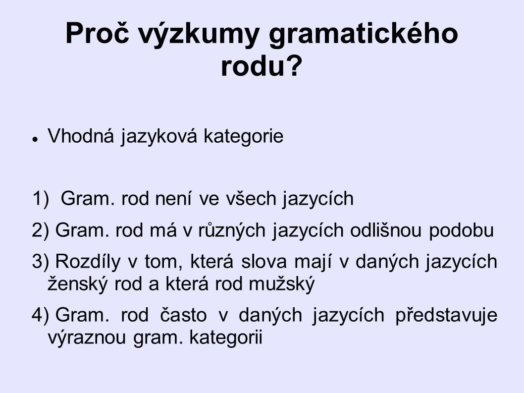 Proč výzkumy gramatického rodu