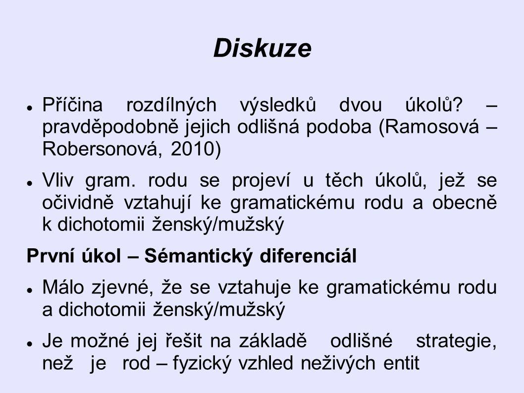 Diskuze Příčina rozdílných výsledků dvou úkolů – pravděpodobně jejich odlišná podoba (Ramosová – Robersonová, 2010)