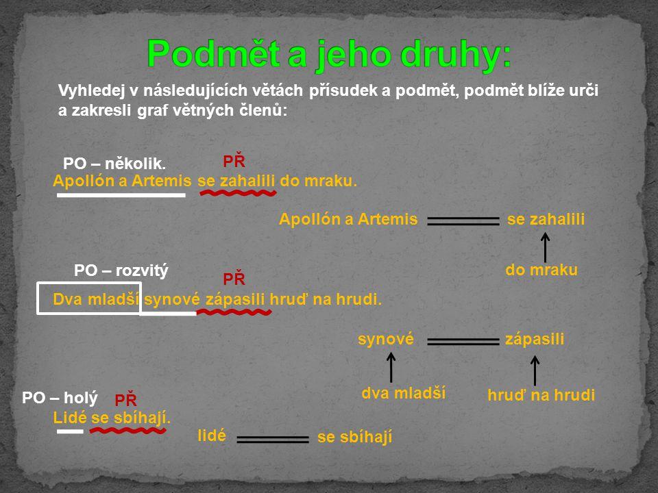 Podmět a jeho druhy: Vyhledej v následujících větách přísudek a podmět, podmět blíže urči. a zakresli graf větných členů:
