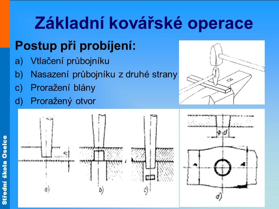 Základní kovářské operace