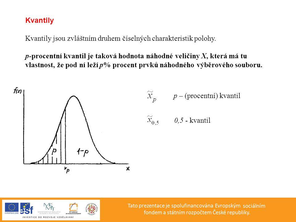 Kvantily Kvantily jsou zvláštním druhem číselných charakteristik polohy.
