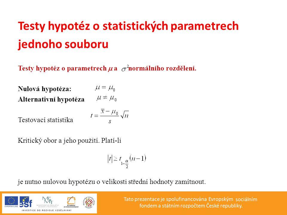 Testy hypotéz o statistických parametrech jednoho souboru