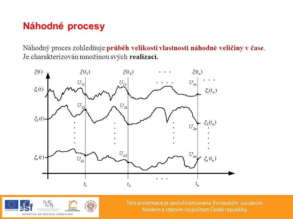 Náhodné procesy Náhodný proces zohledňuje průběh velikosti vlastností náhodné veličiny v čase.