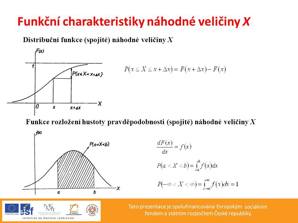 Funkční charakteristiky náhodné veličiny X