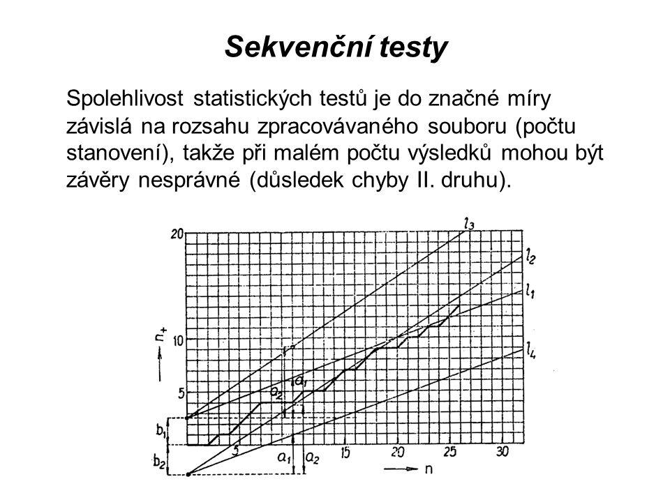 Sekvenční testy