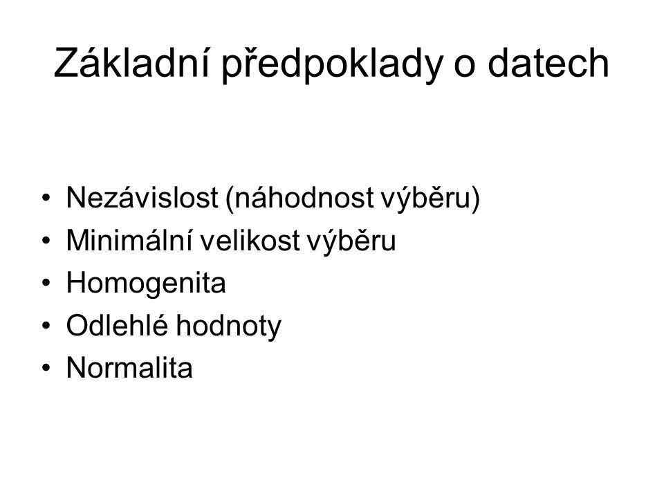 Základní předpoklady o datech