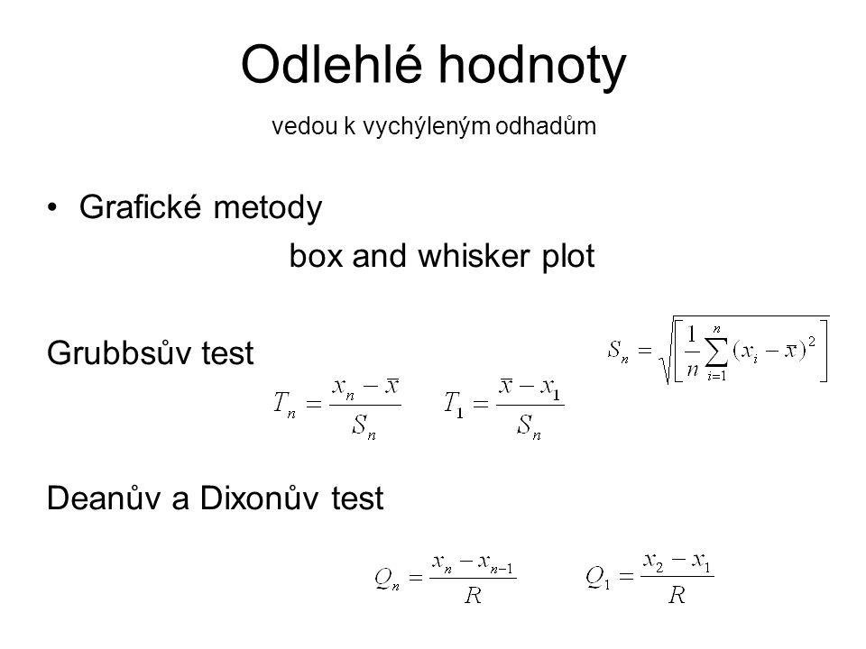 Odlehlé hodnoty Grafické metody box and whisker plot Grubbsův test