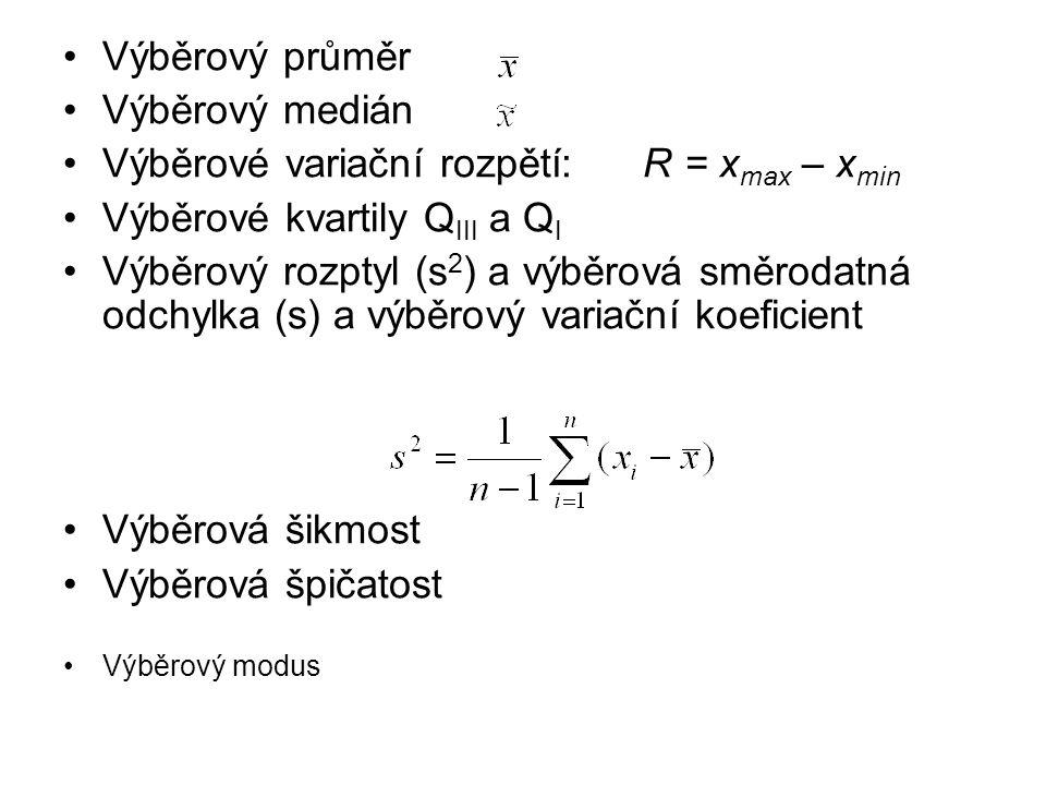Výběrové variační rozpětí: R = xmax – xmin Výběrové kvartily QIII a QI