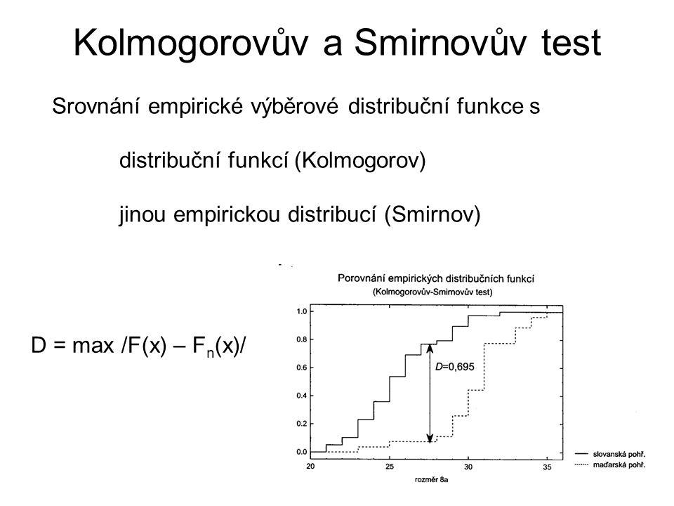 Kolmogorovův a Smirnovův test