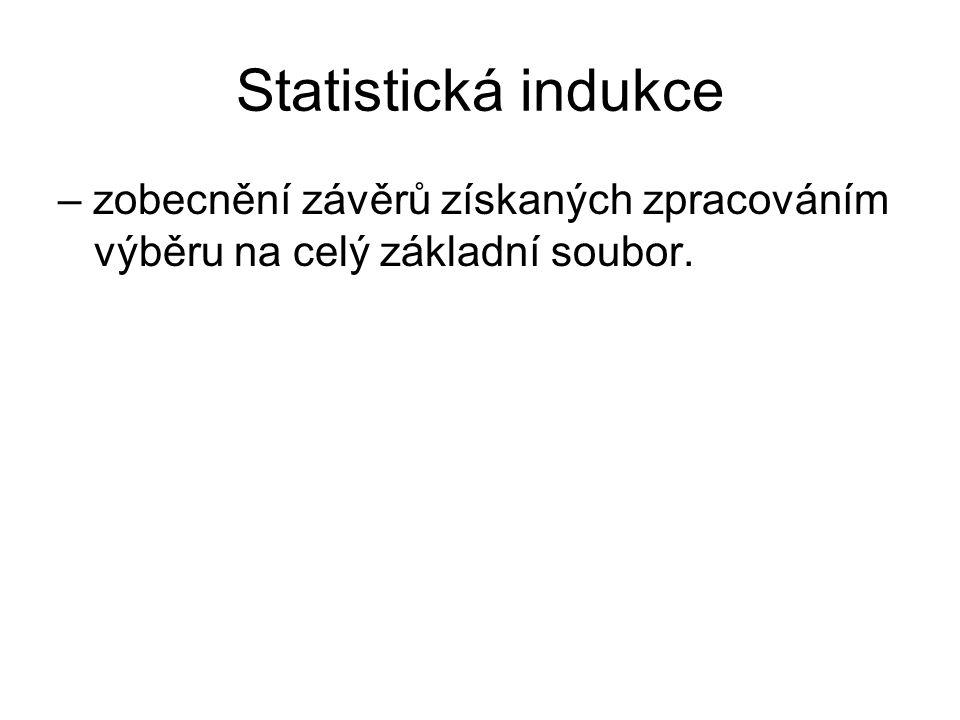 Statistická indukce – zobecnění závěrů získaných zpracováním výběru na celý základní soubor.