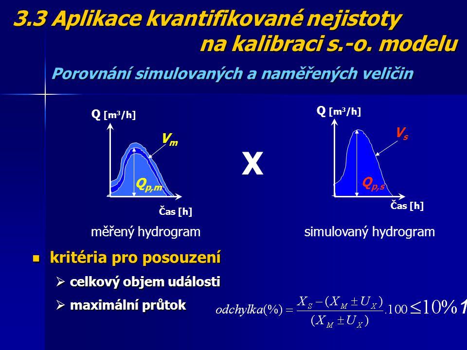 X 3.3 Aplikace kvantifikované nejistoty na kalibraci s.-o. modelu