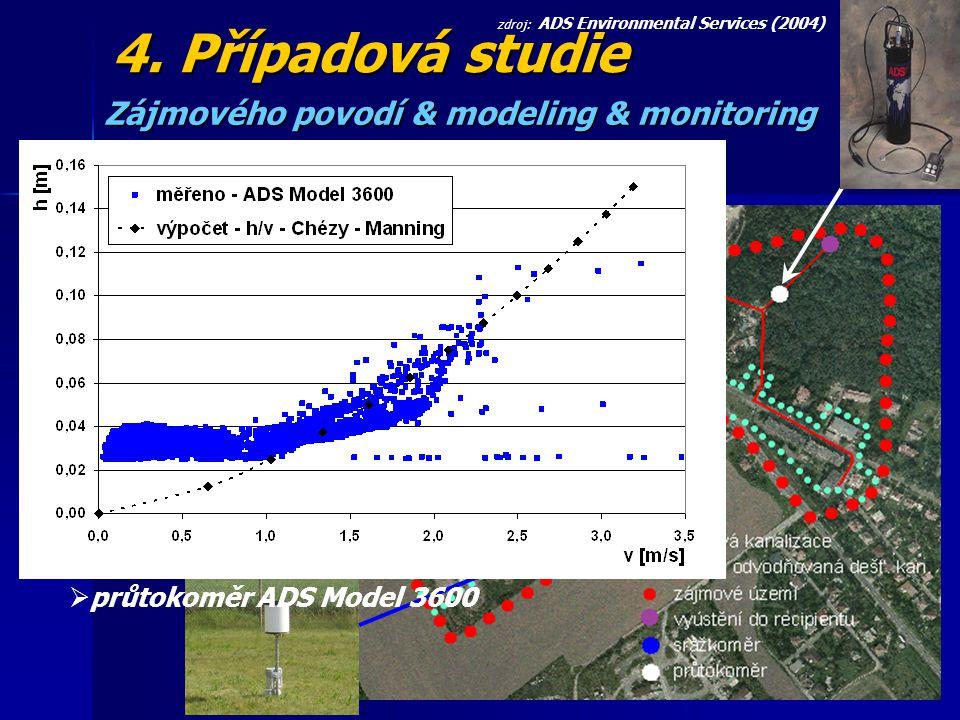 Zájmového povodí & modeling & monitoring