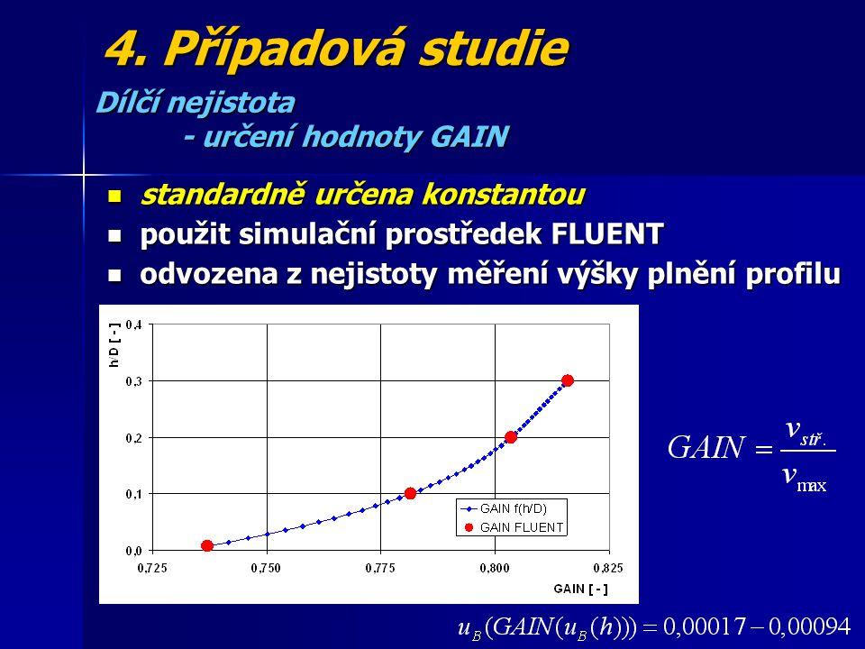 4. Případová studie Dílčí nejistota - určení hodnoty GAIN