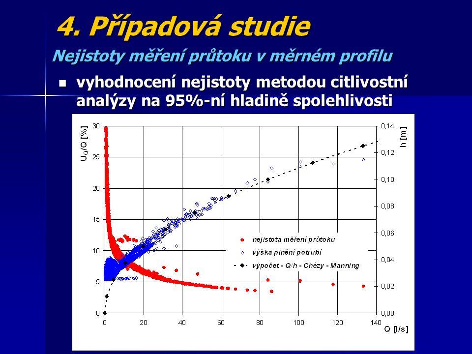 4. Případová studie Nejistoty měření průtoku v měrném profilu