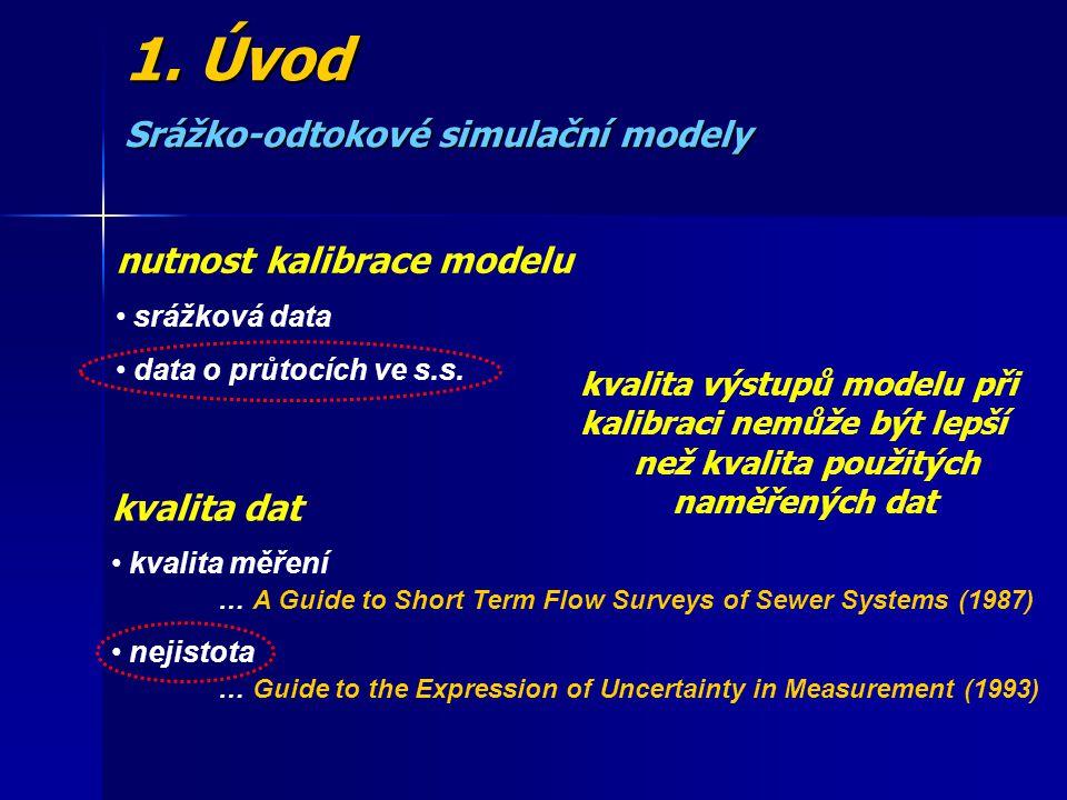 Srážko-odtokové simulační modely