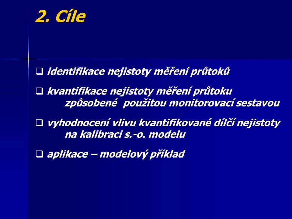 2. Cíle identifikace nejistoty měření průtoků