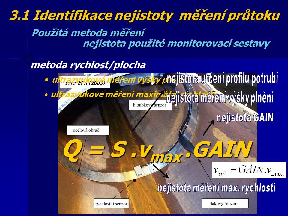 3.1 Identifikace nejistoty měření průtoku