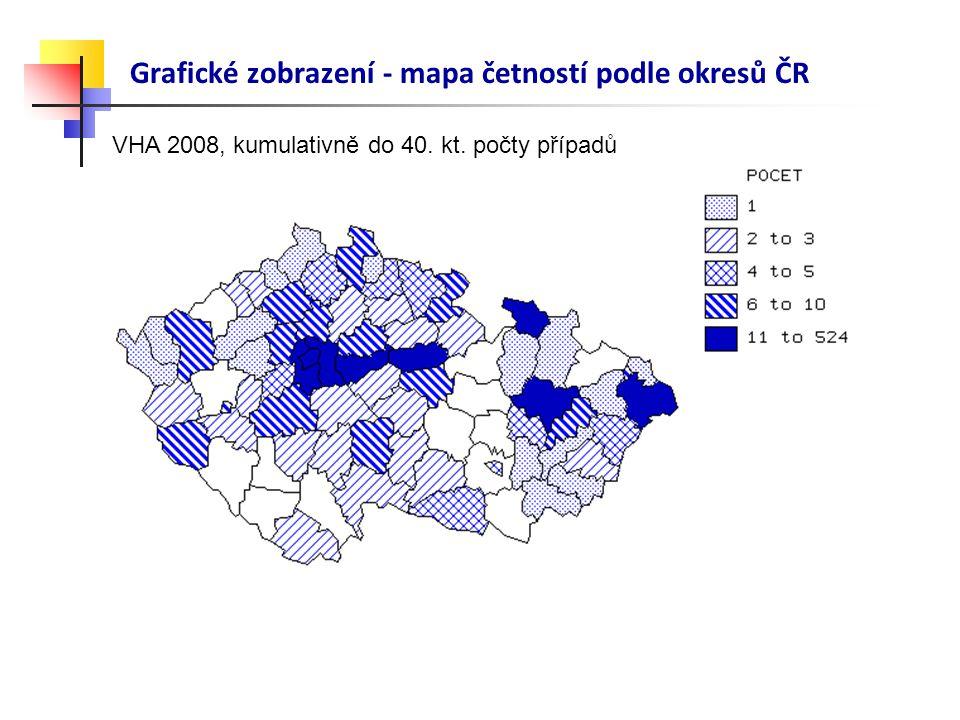 Grafické zobrazení - mapa četností podle okresů ČR