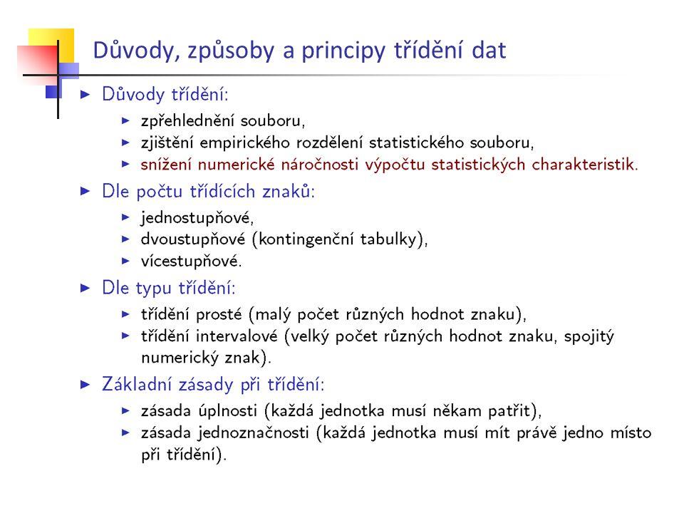 Důvody, způsoby a principy třídění dat