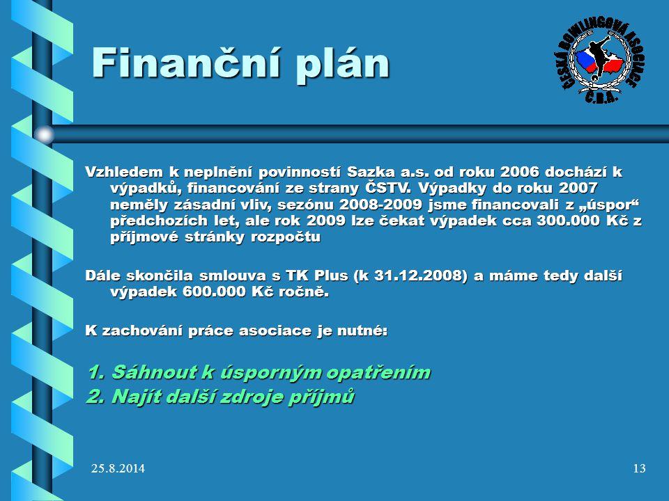 Finanční plán Sáhnout k úsporným opatřením Najít další zdroje příjmů