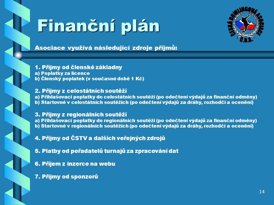 Finanční plán Asociace využívá následující zdroje příjmů: