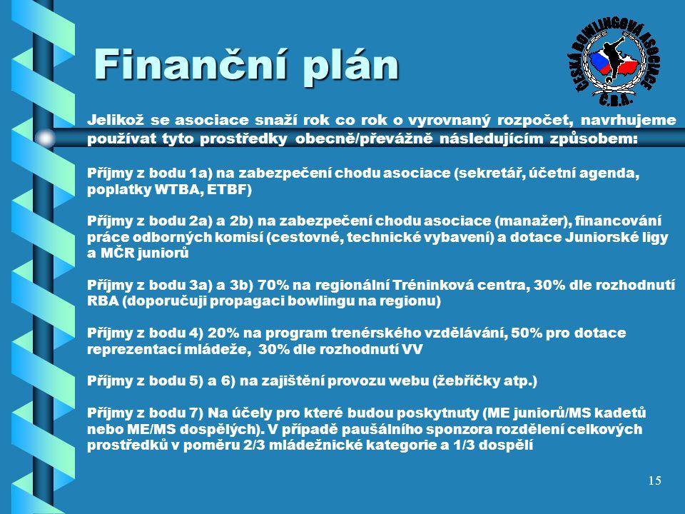 Finanční plán Jelikož se asociace snaží rok co rok o vyrovnaný rozpočet, navrhujeme používat tyto prostředky obecně/převážně následujícím způsobem:
