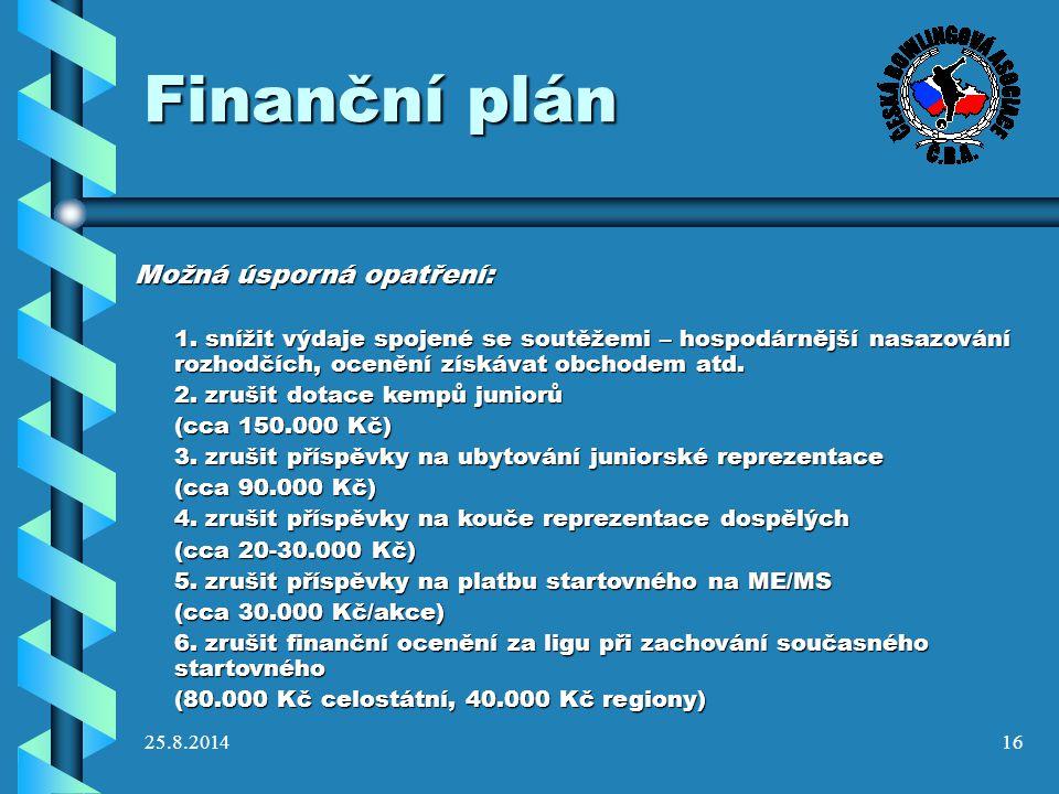 Finanční plán Možná úsporná opatření: